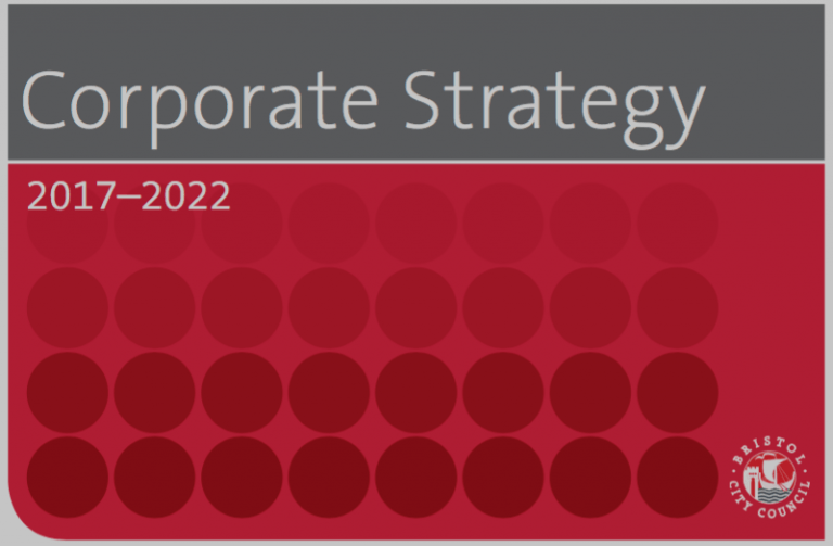 draft corporate it strategies in the
