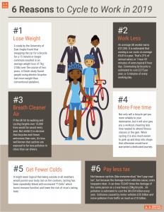 Six reasons to cycle to work