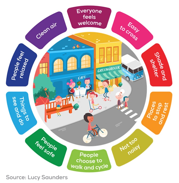 How a healthy streets approach will help Bristol bounce back - our July 2020 webinar